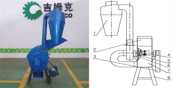 FSC hammer mill and hammer mill structure sketch