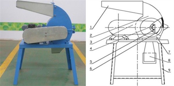 TFS hammer mill and hammer mill structure sketch