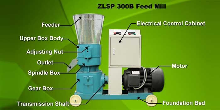 A Guide of Feed Pellet Mill