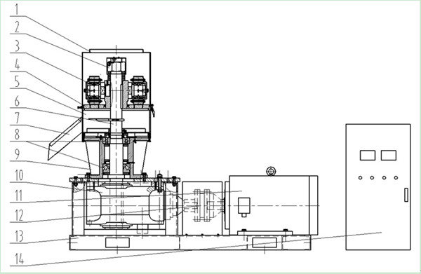 pellet mill with new design drives pellet mill capacity up to a new height